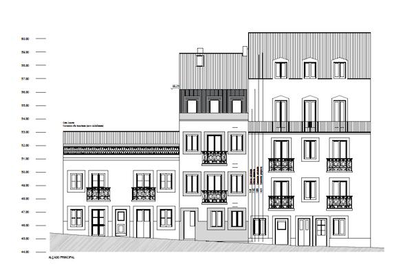Immeuble rénovation crowdfunding immobilier à Lisbonne